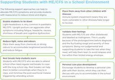 Cfs Symptoms, Chronic Fatigue Syndrome, Reduce Stress, Young People, Social Justice, Immune System, Vulnerability, Parents, Environment