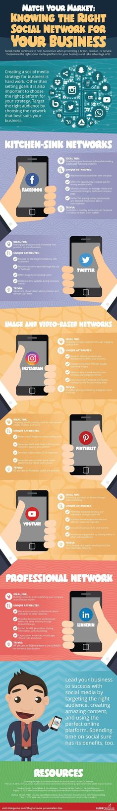 Which #SocialMedia Platforms Are Worth Your Time and Effort? #Infographic #Marketing