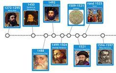 Dit is de chronologische volgorde van de ontdekkingsreizigers, hierin staat de persoon en wanneer diegene iets ontdekt heeft. In andere pins op dit bord leggen we meer uit over deze personen Marco Polo, Vogue, School, Maori, Dyslexia, Schools, En Vogue