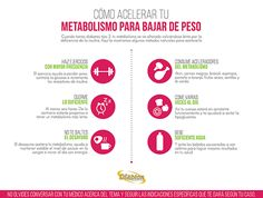 ¿Cómo acelerar tu metabolismo para bajar de peso? (Da clic en la imagen ampliada para verla en alta resolución)