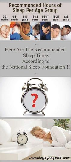 Here Are The Recommended Sleep Times According to the National Sleep Foundation!!!