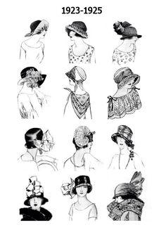 The Roaring 20s fashion