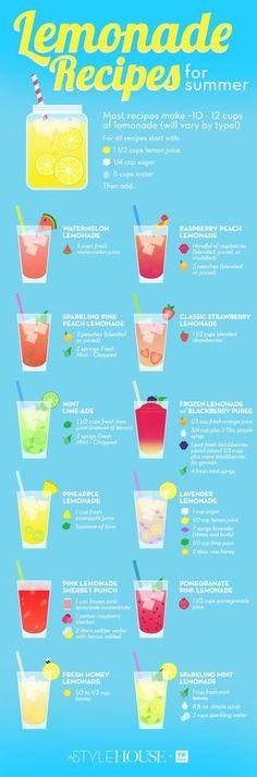 Lemonade Recipes for Summer ... I would probably make SUGAR FREE varieties.: