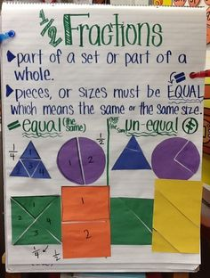 Intro to fractions anchor chart for first grade. They LOVED it! Success!