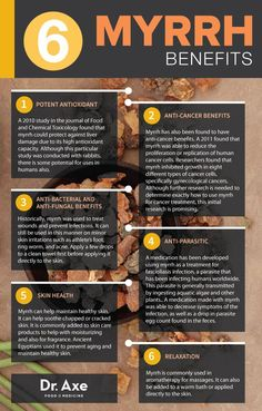 Myrrh is most commonly known as one of the gifts the three Wise Men brought to Jesus in the New Testament.Myrrh oil is still commonly used today as a remedy for a variety of ailments. Researchers have become interested in myrrh due to its potent antioxidant activity and potential as a cancer treatment. It has also been shown to be effective in fighting certain types of parasitic infections.