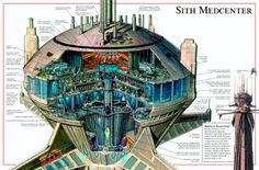 Sith Medcenter cutaway