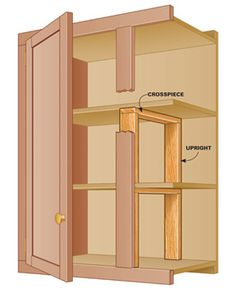 How To Fix Sagging Kitchen Cabinet Shelves