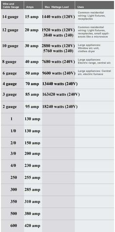 these are some common electrical symbols used in automotive wire rh pinterest com