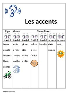Les 3 types d'accents French Teaching Resources, Teaching French, Les Accents, French Worksheets, French Education, French Grammar, Core French, French Teacher, French Words