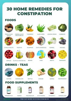 Complications from constipation may include hemorrhoids, anal fissure or fecal impaction. Find the best ways for the constipation natural home treatment. Best Foods For Constipation, Constipation Remedies, Constipation Relief, Healthy Detox, Healthy Tips, Healthy Eating, Healthy Foods, Fitness Nutrition, Health And Nutrition