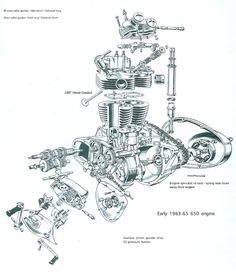 HARLEY DAVIDSON Shovelhead Engine Oil Map Blueprint