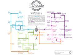 Infográfico Geração Y - Agência Duplo Projeto para ajudar com o excesso de informações