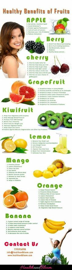 Global Health: Health Benefits Of Fruits To Our Body