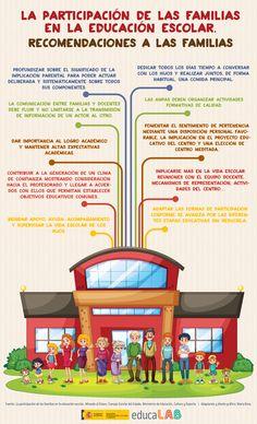 e-learning , conocimiento en red: La participación de las familias en la educación escolar (I) . Recomendaciones a las familias . Infografía