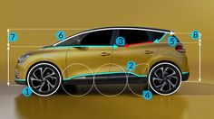 Design Review: Renault Scenic