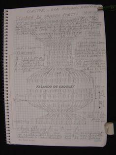 """""""FALANDO DE CROCHET"""": GOLINHA DE CROCHET - CASTOR"""