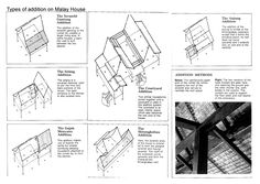 15.malay house panel 4 types of addition