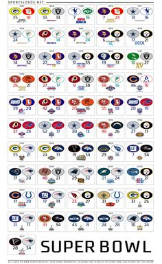 Fifty one years of Super Bowl teams and logos.
