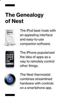 Nests Smarter Home