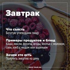 Как выгладит идеальное питание на день