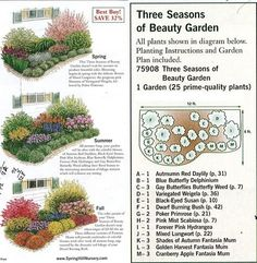 GARDENING Garden plan a week, Week Three Seasons of Beauty Garden, Perennial garden plans, Garden landscaping, Gard The Plan, How To Plan, Perennial Garden Plans, Flower Garden Plans, Perennial Gardens, Flowers Garden, Front Yard Flowers, Front Flower Beds, Flower Garden Design