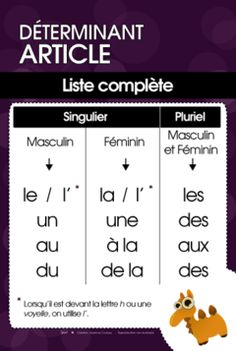 To Learn French Spanish Class Printing Ideas Fun Free Printables Key: 3047515081 French Phrases, French Words, French Quotes, French Expressions, French Language Lessons, English Lessons, Spanish Lessons, German Language Learning, Learning Spanish