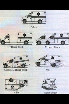 Medic humor.