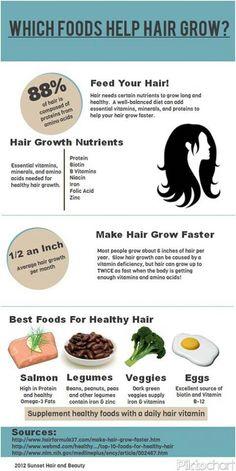 Foods that help hair grow... #haircare #hairtips