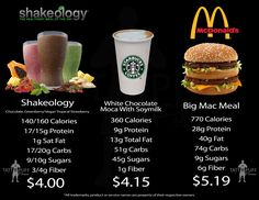 How is this expensive? Shakeology comparison chart.