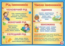 Плакат - Рід/число іменників (29-00-17) Ukrainian Language, Kids And Parenting