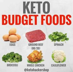 KETO ON A BUDGET Just starting keto but your on a budget? Try these keto budget friendly foods! EGGS A keto staple full of healthy fats and protein. Buy them in bulk in packs of 32 or 48 Cetogenic Diet, Best Keto Diet, Paleo Diet, Keto Food List, Food Lists, Ground Beef And Spinach, Diet Food To Lose Weight, Weight Loss, Healthy Fats