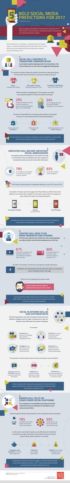 Social Media Predictions for 2017 [Infographic]