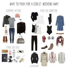 Great tips for packing light. What to pack for a girls' weekend away (carry-. Carry On Packing, Packing Tips For Travel, Travel Checklist, Holiday Checklist, Packing Ideas, Travel Wardrobe, Capsule Wardrobe, Travel Outfits, Travel Fashion