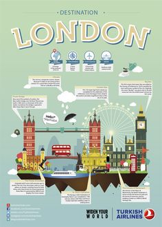 London, City illustration, THY, Turkish Airlines, City guide