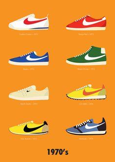 Stephen-Cheetham-70s-Nike