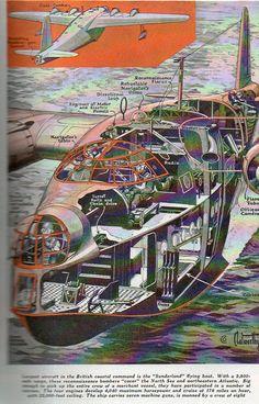 #Aviation cross-section / #schematic, 1940. #WWII #dataviz http://ow.ly/L6jKv