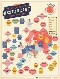 The oldest restaurants in the world, mapped Europe Four Restaurant, Bangers And Mash, Pub Food, Europe Photos, Us Map, Countries Of The World, Trip Advisor, How To Find Out