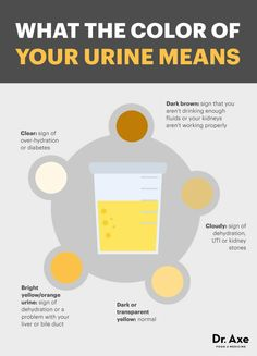 What the color of your urine means - Dr. Axe http://www.draxe.com #health #holistic #natural