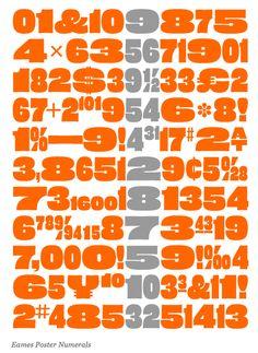 Eames Poster Numerals  La perfection