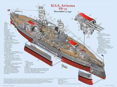 """The print depicts an amazing 18""""x24"""" color print of a cutaway illustration of the USS Arizona BB-39 December 7, 1941. Description from ebay.ca. I searched for this on bing.com/images"""