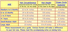 Crochet Hat Sizing Chart Use The Smallest Crown
