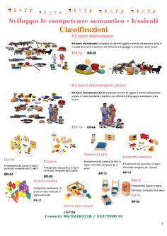 Materiali e sussidi per la logopedia 2015 seconda parte - Sfogliami.it
