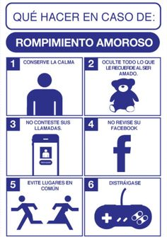 Edited version. Usted commands