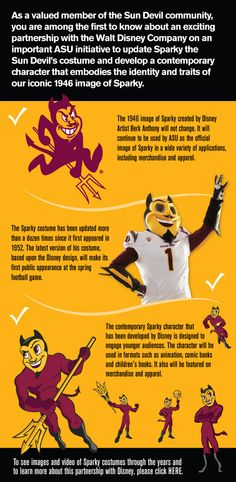 ASU works with Disney to create 'Sparky the Sun Devil' illustrated character; modernize mascot costume.
