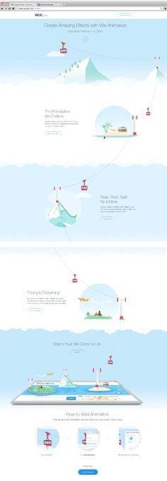 How to add animation to your website  Webdesign aus der Schweiz. Jetzt kostenlos für eine Offerte anfragen http://www.swisswebwork.ch/ Deine Web und Marketing Agentur aus Luzern.