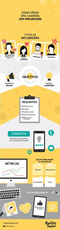 Cómo crear una campaña con influencers #infografia
