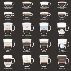 Expressions of Espresso