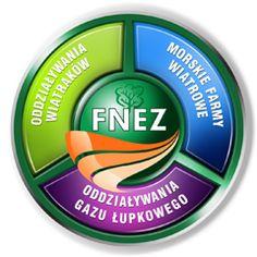 FNEZ - Odnawialne Źródła Energii, Energetyka wiatrowa, Polityka energetyczna, Prawo energetyczne