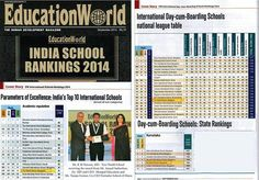 """We are glad to inform you that TRIO has been ranked 5th position in Karnataka and 11th position in India under """"International Day cum Boarding School"""".TRIO has been also ranked 9th in India under """"Academic Reputation"""" category. This is the conclusion of Education World's India School Rankings 2014 survey conducted by C-Fore Market Research Company over more than 750 schools across the country."""