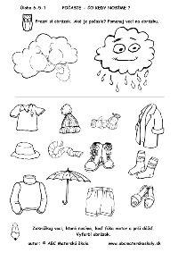 počasie - čo kedy nosíme
